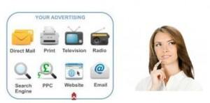 Advertising-spend-300x148
